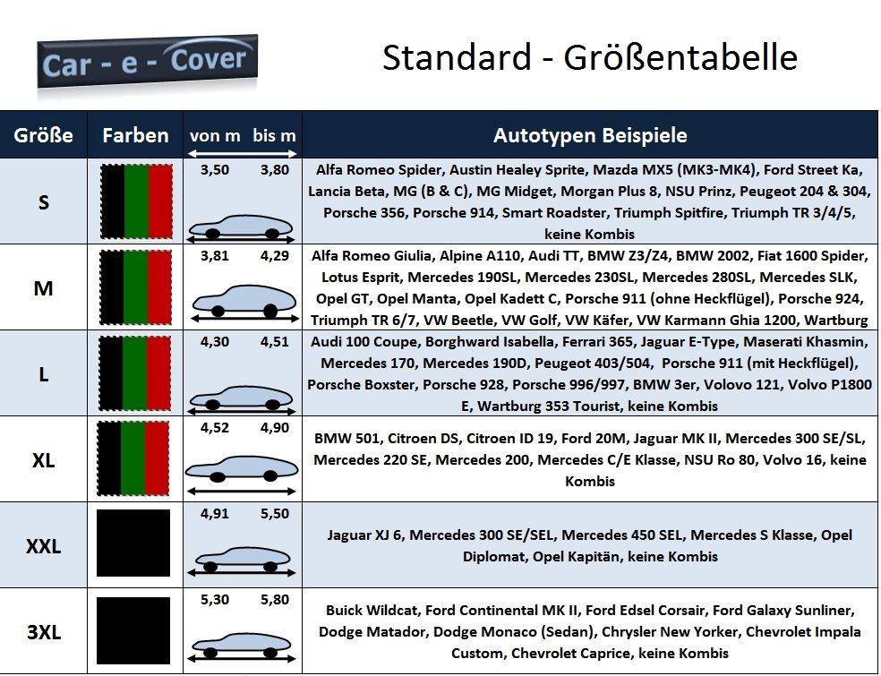 81-91 c126 AUTOschutz plafond formanpassend car cover MERCEDES-BENZ CLASSE S cou Bj